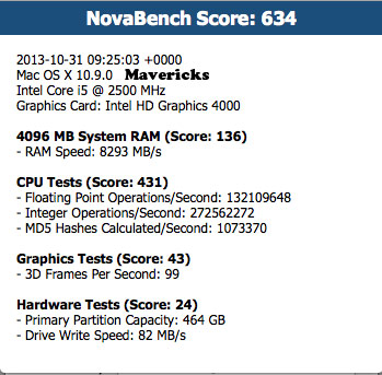 Test results of Mavericks