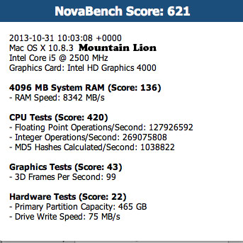 Benchmark Test results of Mountain Lion